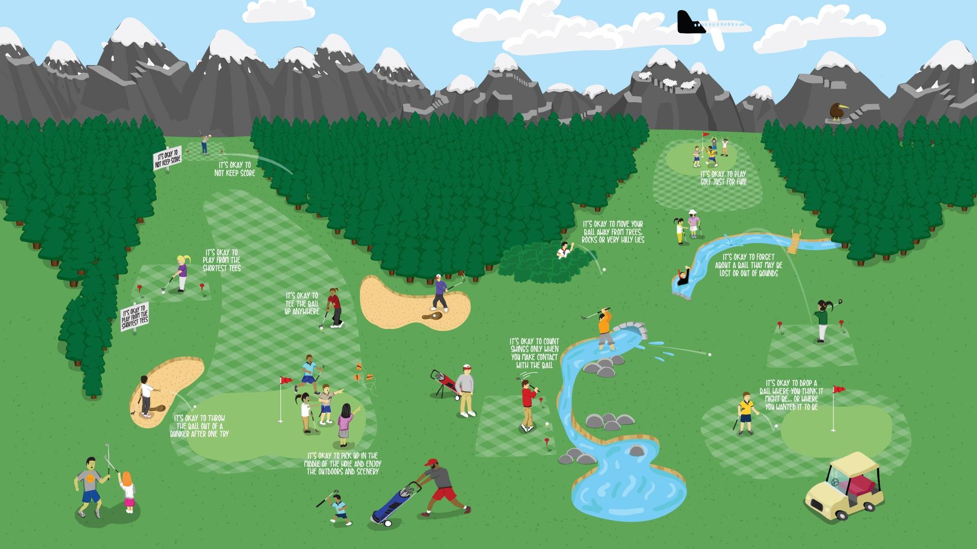 Golf New Zealand Image 5